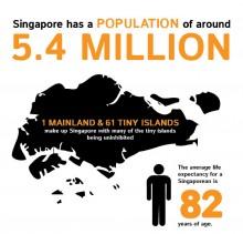singapore-thumbnail
